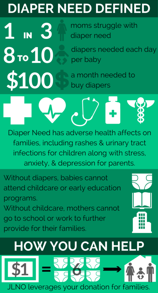 Diaper Bank Infographic for Web (cropped)